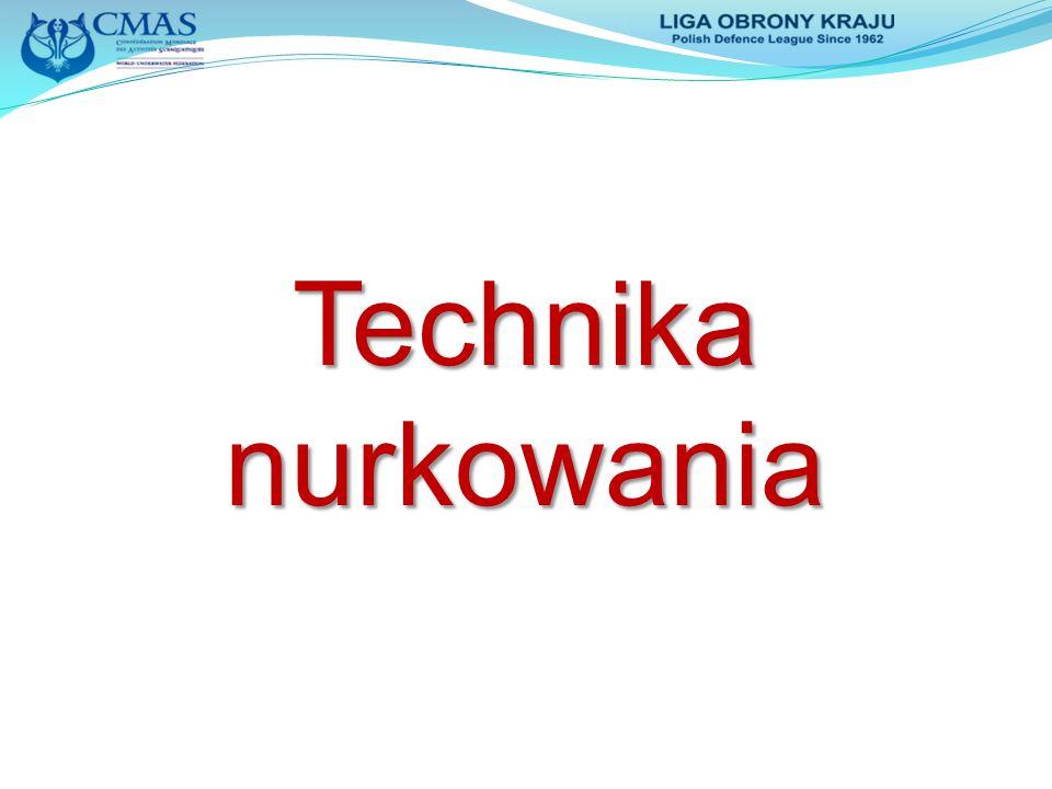 Technikanurkowania