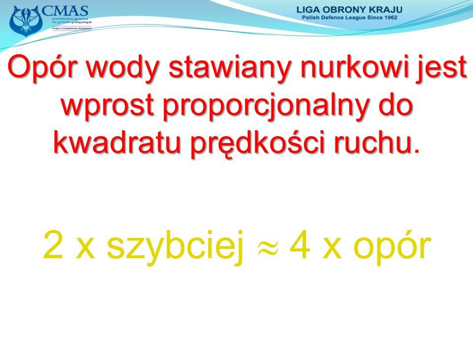 Opór wody stawiany nurkowi jest wprost proporcjonalny do kwadratu prędkości ruchu Opór wody stawiany nurkowi jest wprost proporcjonalny do kwadratu pr