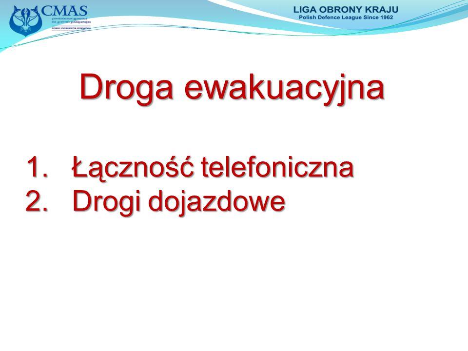 Droga ewakuacyjna 1.Łączność telefoniczna 2.Drogi dojazdowe