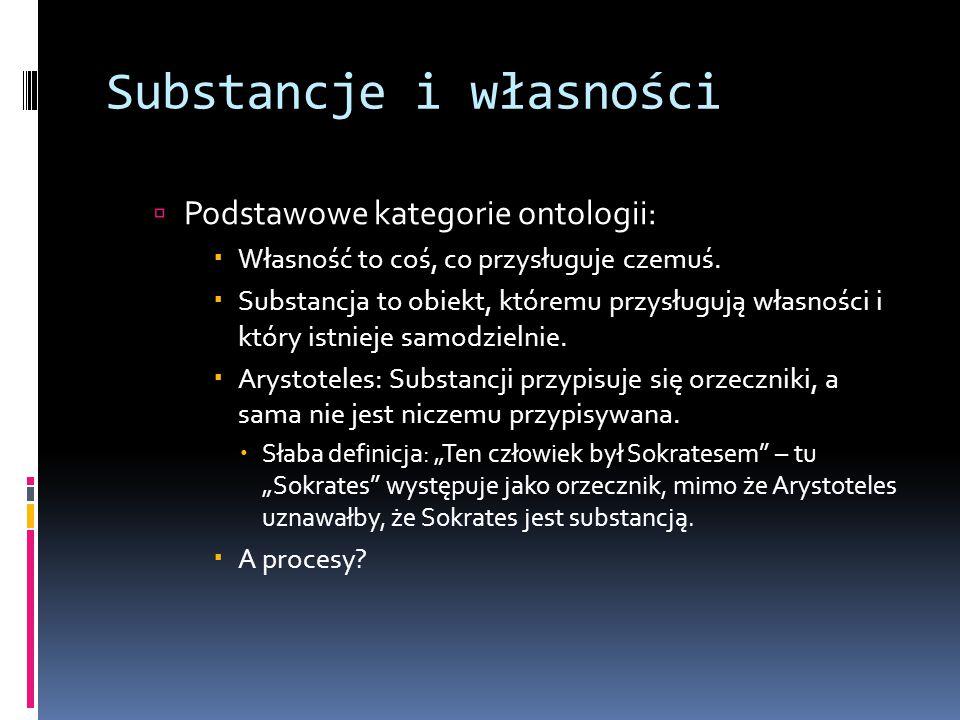 Substancje i własności  Podstawowe kategorie ontologii:  Własność to coś, co przysługuje czemuś.