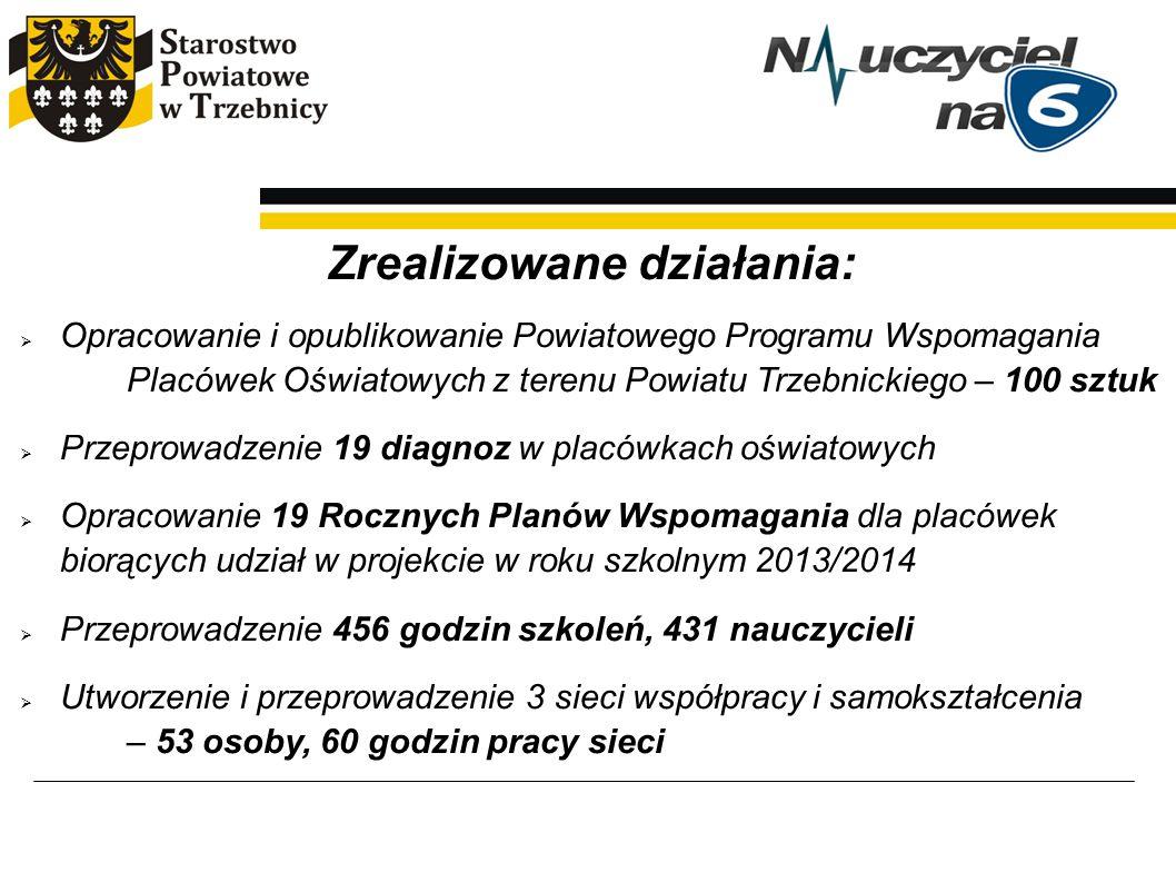 Zrealizowane działania:  Opracowanie i opublikowanie Powiatowego Programu Wspomagania Placówek Oświatowych z terenu Powiatu Trzebnickiego – 100 sztuk