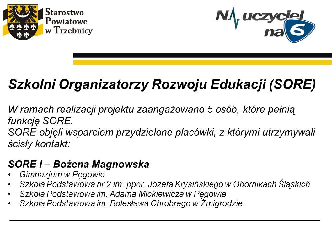 Szkolni Organizatorzy Rozwoju Edukacji (SORE) W ramach realizacji projektu zaangażowano 5 osób, które pełnią funkcję SORE. SORE objęli wsparciem przyd