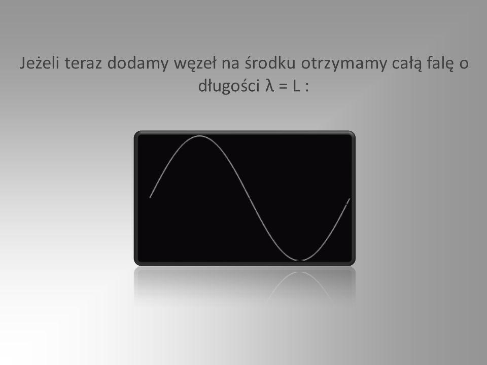 Jeżeli teraz stworzymy dwa węzły w odległościach 1/3 i 2/3 długości struny otrzymamy 1.5λ = L, co daje λ = 2/3L: