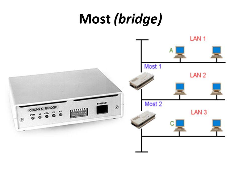 Przełącznik (switch) Przełącznik (switch) oferuje te same funkcje co koncentrator, a dodatkowo pozwala, podobnie jak most, podzielić sieć na segmenty.