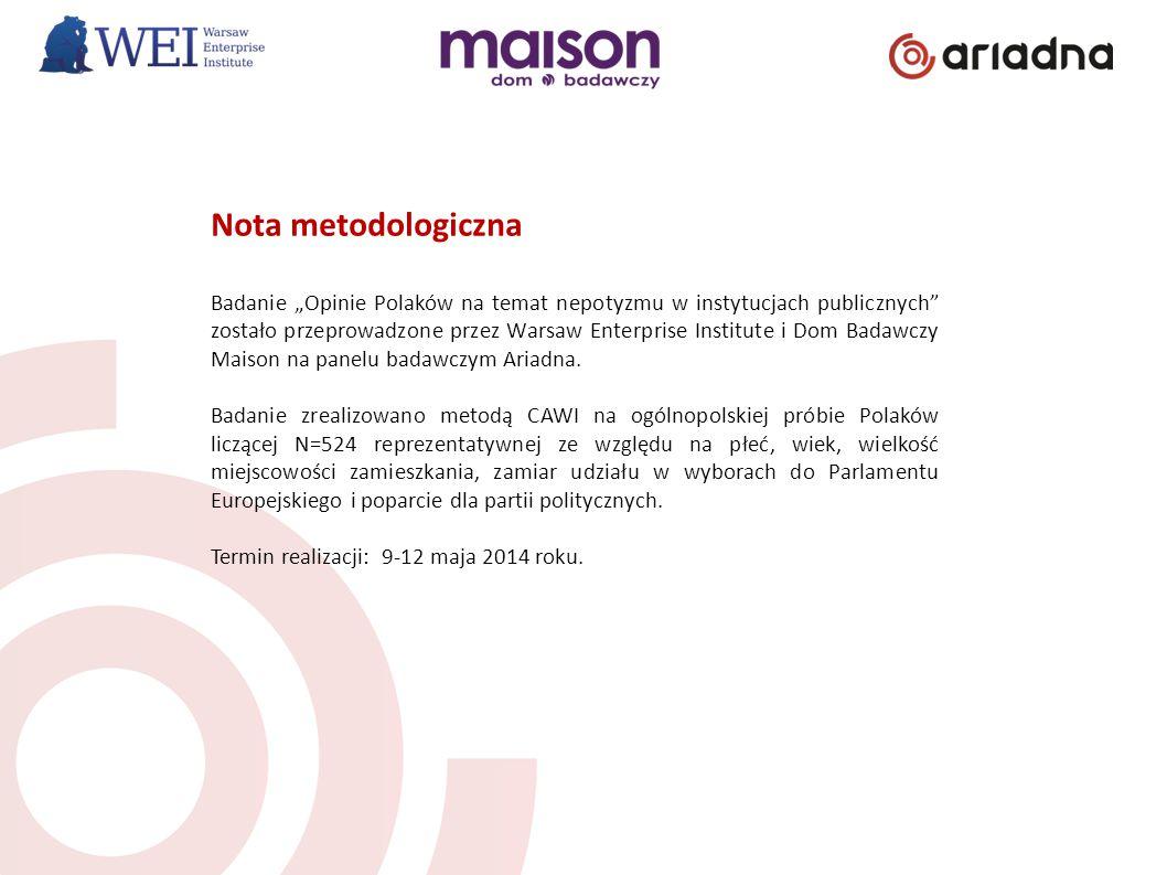 """Nota metodologiczna Badanie """"Opinie Polaków na temat nepotyzmu w instytucjach publicznych zostało przeprowadzone przez Warsaw Enterprise Institute i Dom Badawczy Maison na panelu badawczym Ariadna."""