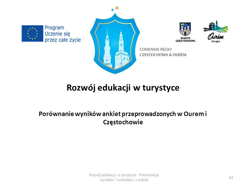 Rozwój edukacji w turystyce Porównanie wyników ankiet przeprowadzonych w Ourem i Częstochowie Rozwój edukacji w turystyce - Prezentacja wyników i wniosków z ankiet 52