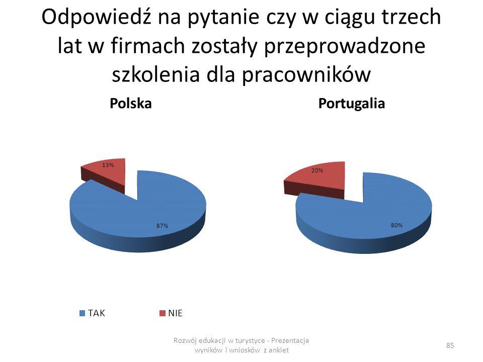 Odpowiedź na pytanie czy w ciągu trzech lat w firmach zostały przeprowadzone szkolenia dla pracowników PolskaPortugalia Rozwój edukacji w turystyce - Prezentacja wyników i wniosków z ankiet 85