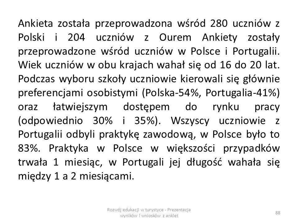 Ankieta została przeprowadzona wśród 280 uczniów z Polski i 204 uczniów z Ourem Ankiety zostały przeprowadzone wśród uczniów w Polsce i Portugalii.