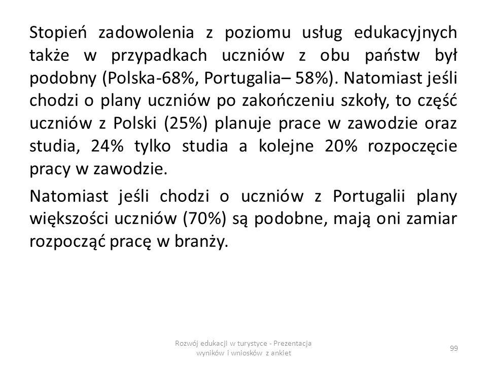 Stopień zadowolenia z poziomu usług edukacyjnych także w przypadkach uczniów z obu państw był podobny (Polska-68%, Portugalia– 58%).