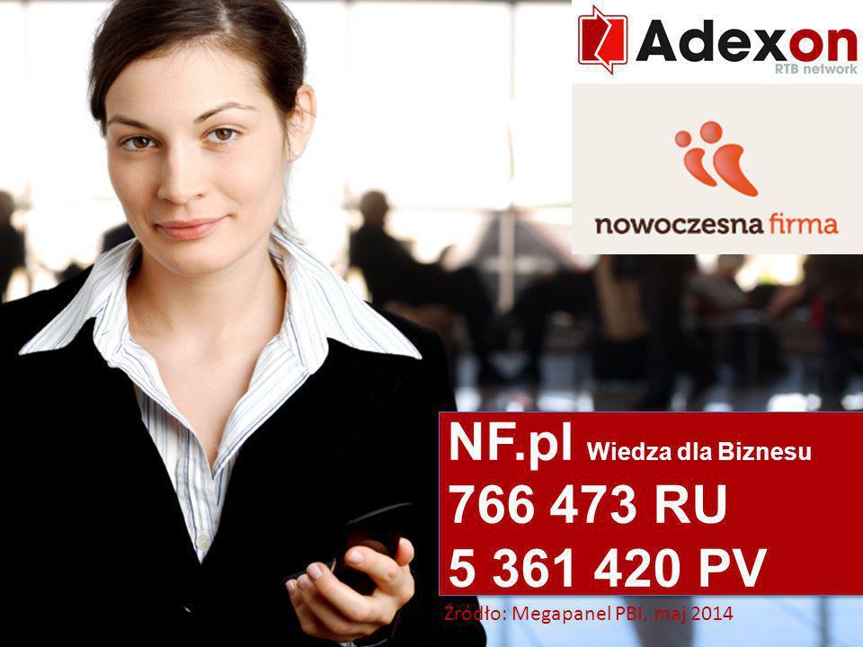 """RTB network NF.pl w ofercie Adexon """"Jutro to dziś tyle, że jutro NF.pl Wiedza dla Biznesu 766 473 RU 5 361 420 PV NF.pl Wiedza dla Biznesu 766 473 RU 5 361 420 PV Źródło: Megapanel PBI, maj 2014"""
