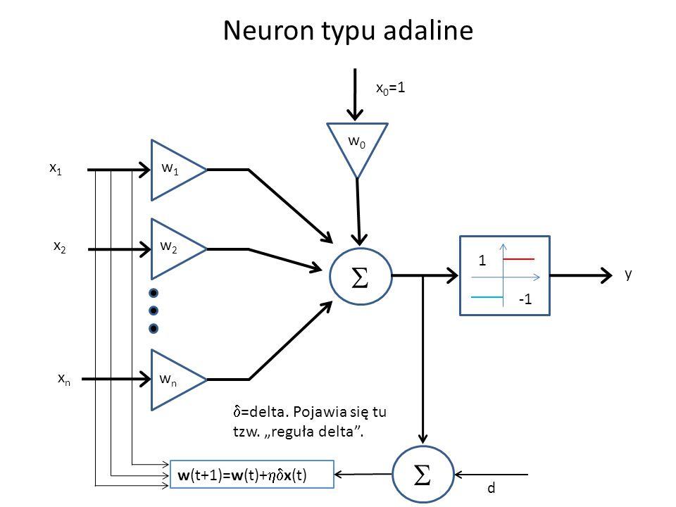 " 1 x1x1 x2x2 xnxn w1w1 w2w2 wnwn w0w0 x 0 =1  w(t+1)=w(t)+  x(t) d Neuron typu adaline y  =delta. Pojawia się tu tzw. ""reguła delta""."
