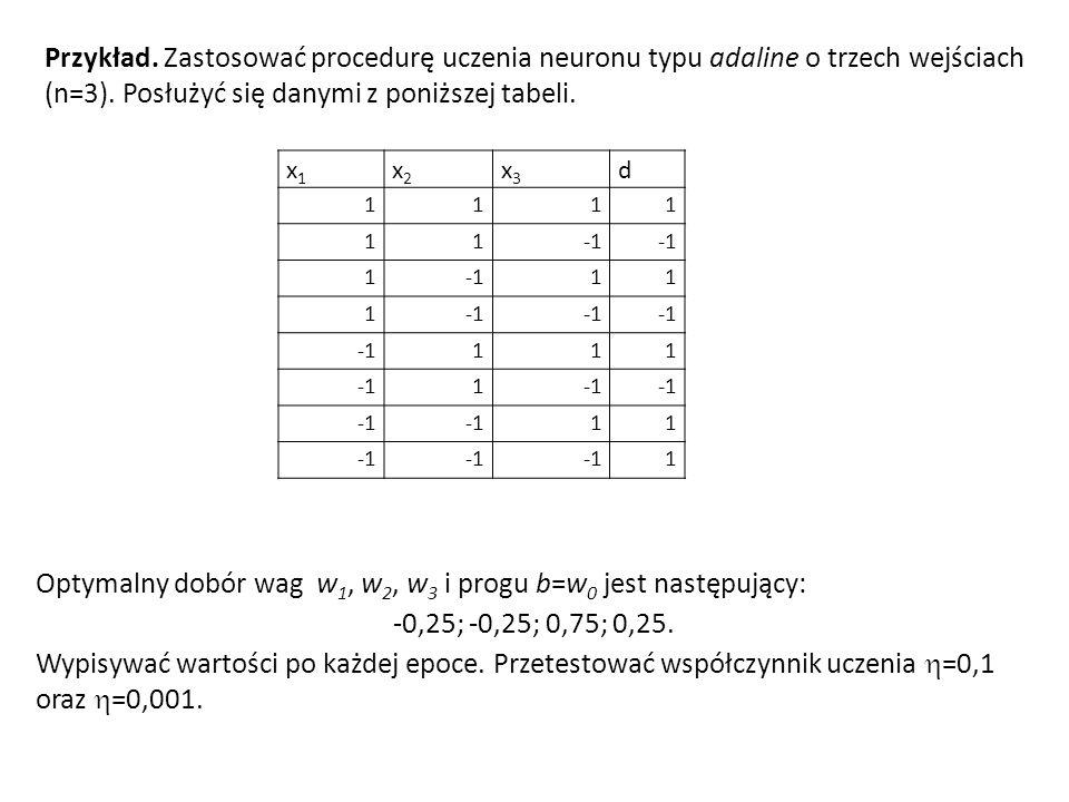 x1x1 x2x2 x3x3 d 1111 11 1 11 1 111 1 11 1 Przykład. Zastosować procedurę uczenia neuronu typu adaline o trzech wejściach (n=3). Posłużyć się danymi z