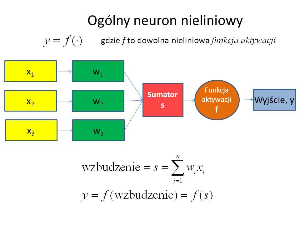 x1x1 x3x3 x2x2 w1w1 w3w3 w2w2 Sumator s Funkcja aktywacji f Wyjście, y Ogólny neuron nieliniowy gdzie f to dowolna nieliniowa funkcja aktywacji
