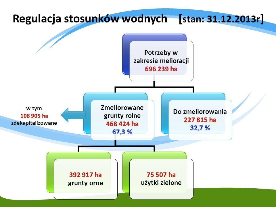 Regulacja stosunków wodnych [ stan: 31.12.2013r ]