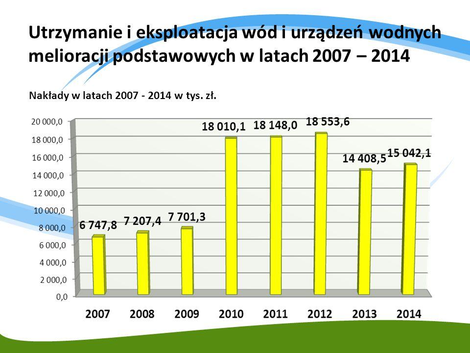 Utrzymanie i eksploatacja wód i urządzeń wodnych melioracji podstawowych w latach 2007 – 2014 Nakłady w latach 2007 - 2014 w tys. zł.