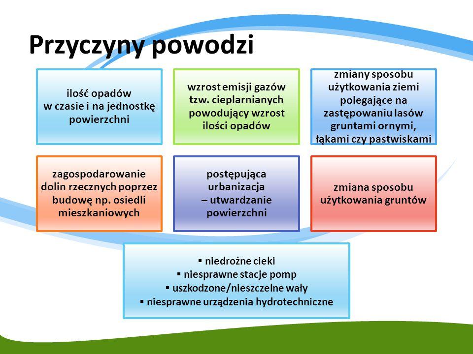 Regulacja stosunków wodnych 2007 – 2015 Zmeliorowane grunty rolne w latach 2001 – 2013: ogółem 1 240,58 ha