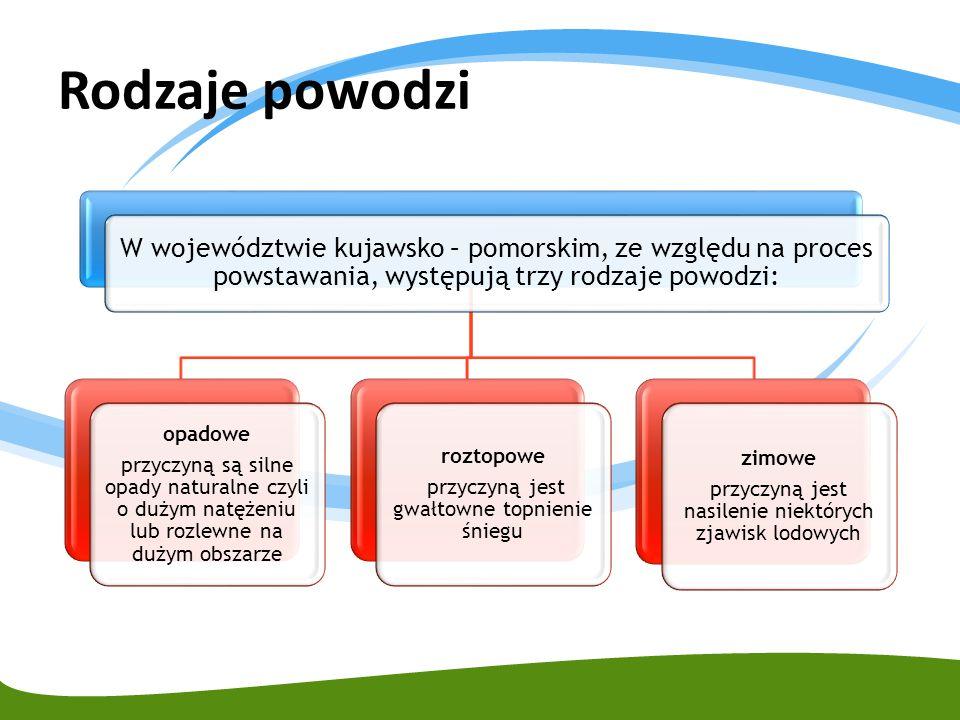 Rodzaje powodzi W województwie kujawsko – pomorskim, ze względu na proces powstawania, występują trzy rodzaje powodzi: opadowe przyczyną są silne opad