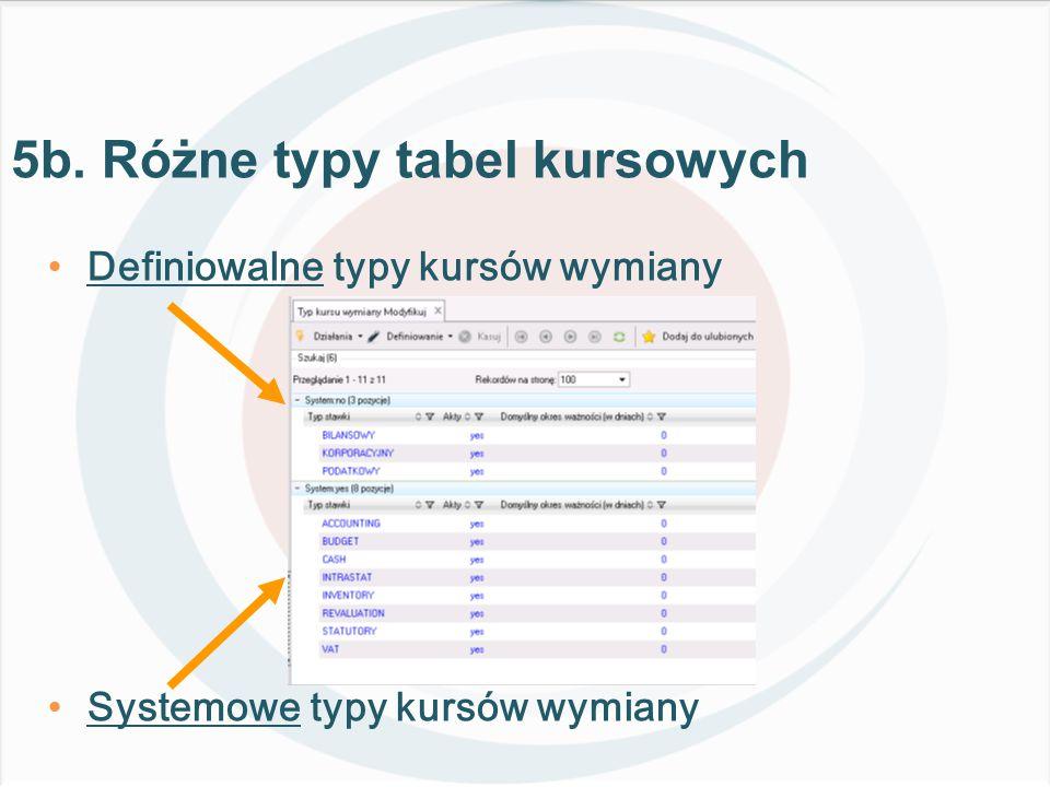 5b. Różne typy tabel kursowych Definiowalne typy kursów wymiany Systemowe typy kursów wymiany