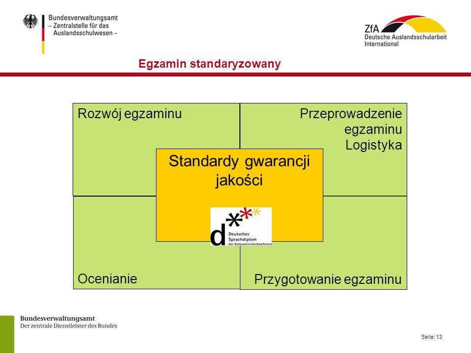 Seite: 13 Rozwój egzaminu Ocenianie Przeprowadzenie egzaminu Logistyka Przygotowanie egzaminu Standardy gwarancji jakości Egzamin standaryzowany