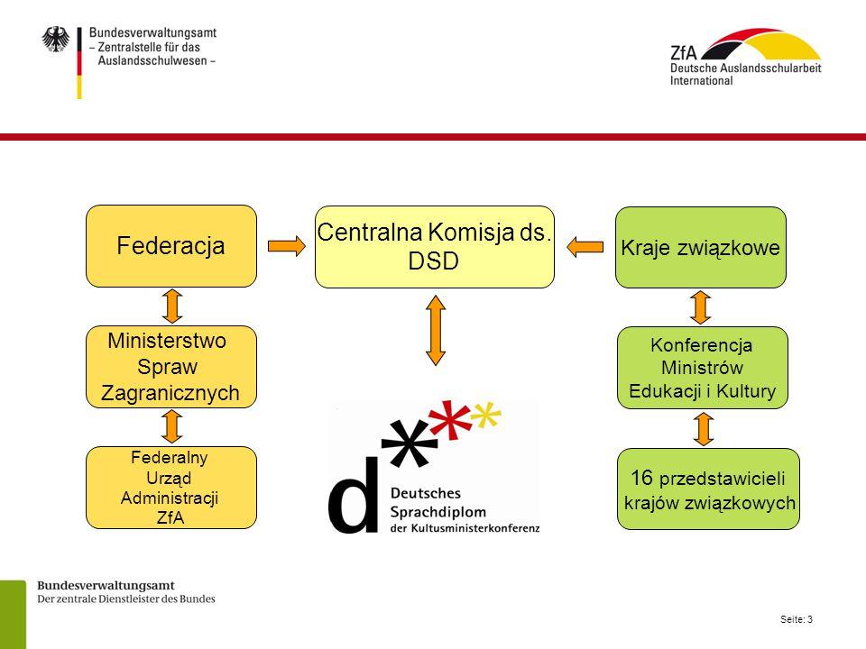Seite: 4 Niemiecki Dyplom Językowy DSD: jest wspólnym przedsiewzięciem federacji krajów związkowych Republiki Federalnej Niemiec nadzorowanym przez Konferencję Ministrów Edukacji i Kultury w Berlinie dla uczniów za granicą w ponad 1.000 szkołach za granicą nie jest to egzamin poświadczający znajomość języka ojczystego DSD w kontekście szkolnym Szkoła DSD Program DSD