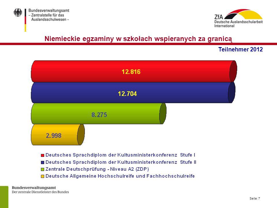 Seite: 7 Teilnehmer 2012 Niemieckie egzaminy w szkołach wspieranych za granicą