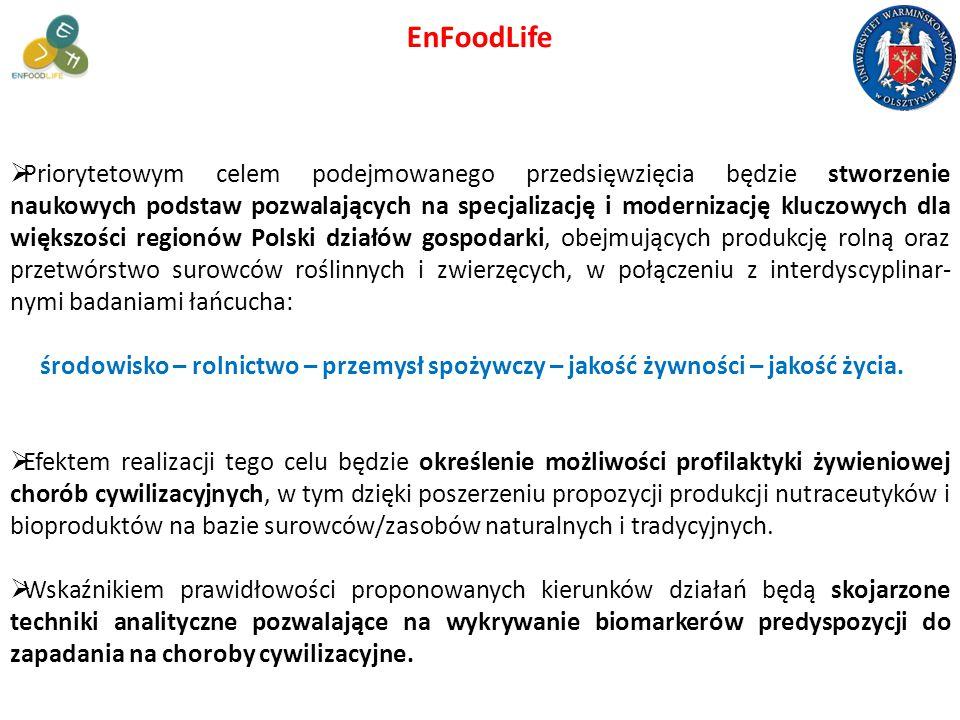  Priorytetowym celem podejmowanego przedsięwzięcia będzie stworzenie naukowych podstaw pozwalających na specjalizację i modernizację kluczowych dla większości regionów Polski działów gospodarki, obejmujących produkcję rolną oraz przetwórstwo surowców roślinnych i zwierzęcych, w połączeniu z interdyscyplinar- nymi badaniami łańcucha: środowisko – rolnictwo – przemysł spożywczy – jakość żywności – jakość życia.