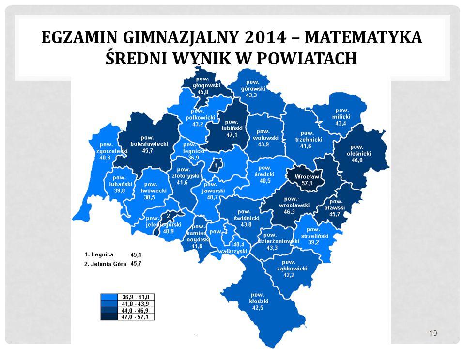 EGZAMIN GIMNAZJALNY 2014 – MATEMATYKA ŚREDNI WYNIK W POWIATACH 10