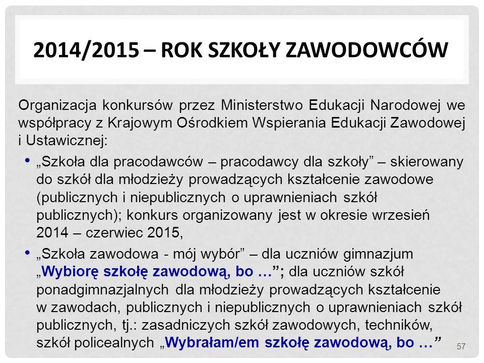 2014/2015 – ROK SZKOŁY ZAWODOWCÓW Organizacja konkursów przez Ministerstwo Edukacji Narodowej we współpracy z Krajowym Ośrodkiem Wspierania Edukacji Z