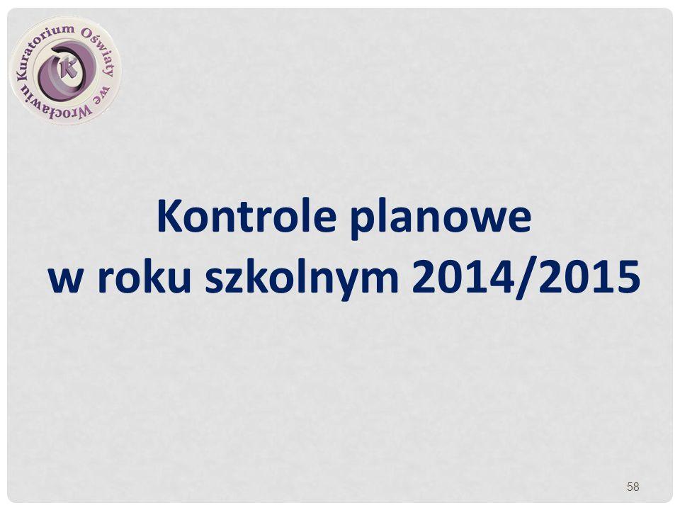 Kontrole planowe w roku szkolnym 2014/2015 58