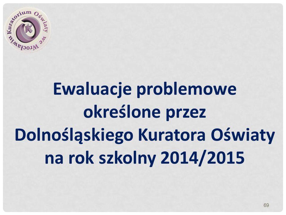 Ewaluacje problemowe określone przez Dolnośląskiego Kuratora Oświaty na rok szkolny 2014/2015 69