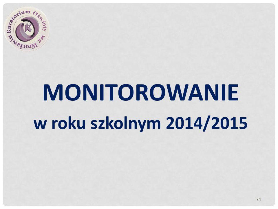 MONITOROWANIE w roku szkolnym 2014/2015 71