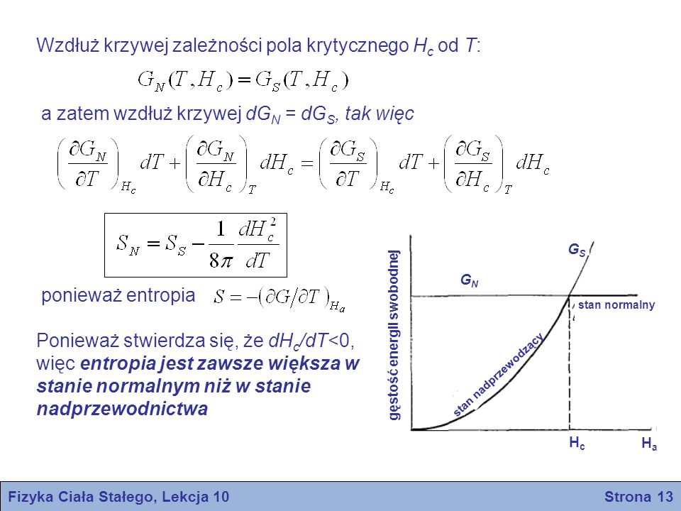 Fizyka Ciała Stałego, Lekcja 10 Strona 14 Równanie Londonów Założenie, że opór elektryczny jest równy zeru, prowadzi do równania ruchu lub ponieważ j = env.