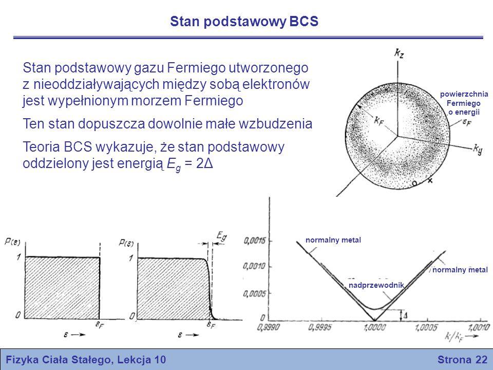 Fizyka Ciała Stałego, Lekcja 10 Strona 22 Stan podstawowy BCS powierzchnia Fermiego o energii nadprzewodnik normalny metal Stan podstawowy gazu Fermiego utworzonego z nieoddziaływających między sobą elektronów jest wypełnionym morzem Fermiego Ten stan dopuszcza dowolnie małe wzbudzenia Teoria BCS wykazuje, że stan podstawowy oddzielony jest energią E g = 2Δ