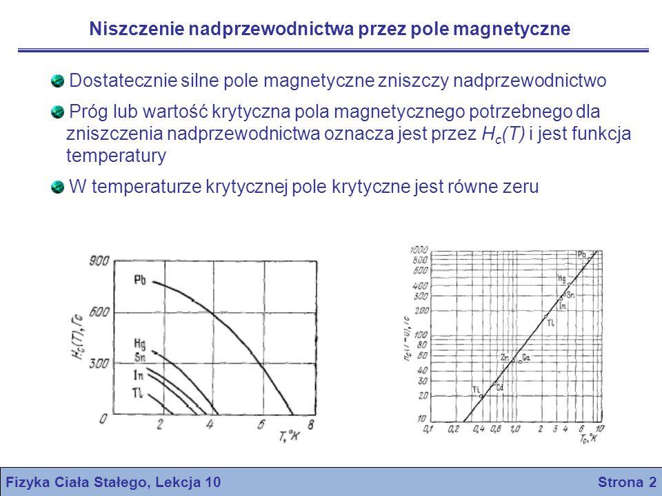 Zjawisko Meissnera Fizyka Ciała Stałego, Lekcja 10 Strona 3 Meissner i Ochsenfeld wykazali (1933 r.), że jeżeli nadprzewodnik oziębiany jest w polu magnetycznym poniżej temperatury przejścia, to w trakcie przejścia do stanu nadprzewodnictwa linie indukcji magnetycznej B ulegają wypchnięciu na zewnątrz Na podstawie prawa Ohma E = ρj widzimy, że jeżeli opór właściwy ρ = 0 i j ≠ 0, to E = 0 Na podstawie równania Maxwella wynika, że dla zerowego pola właściwego: – strumień magnetyczny przenikający przez metal nie może zmienić się podczas oziębiania metalu do temperatury niższej od temperatury przejścia zjawisko Meissnera przeczy temu