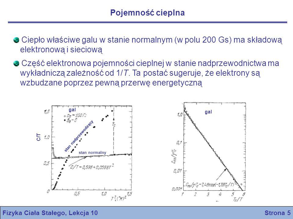 Fizyka Ciała Stałego, Lekcja 10 Strona 6 Przerwa energetyczna stany wypełnione metal normalny nadprzewodnik Pojemność cieplna galu w stanie nadprzewodnictwa zmienia się jak exp(–Δ/k B T), przy czym Δ ≈ 1,4k B T c.