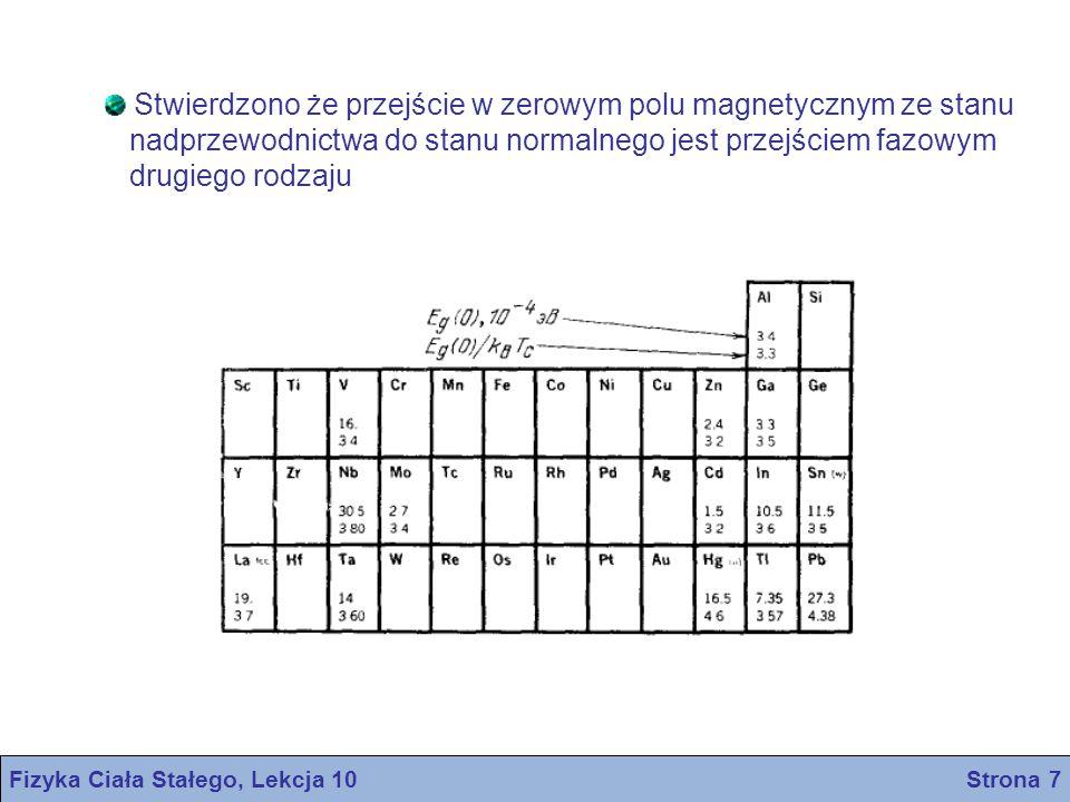 Fizyka Ciała Stałego, Lekcja 10 Strona 8 teoria BCS cyna tantal niob