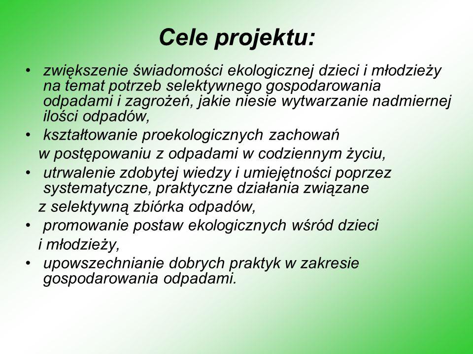 """Działania podjęte w ramach projektu: 1.Udział w akcji """"Sprzątanie świata ."""
