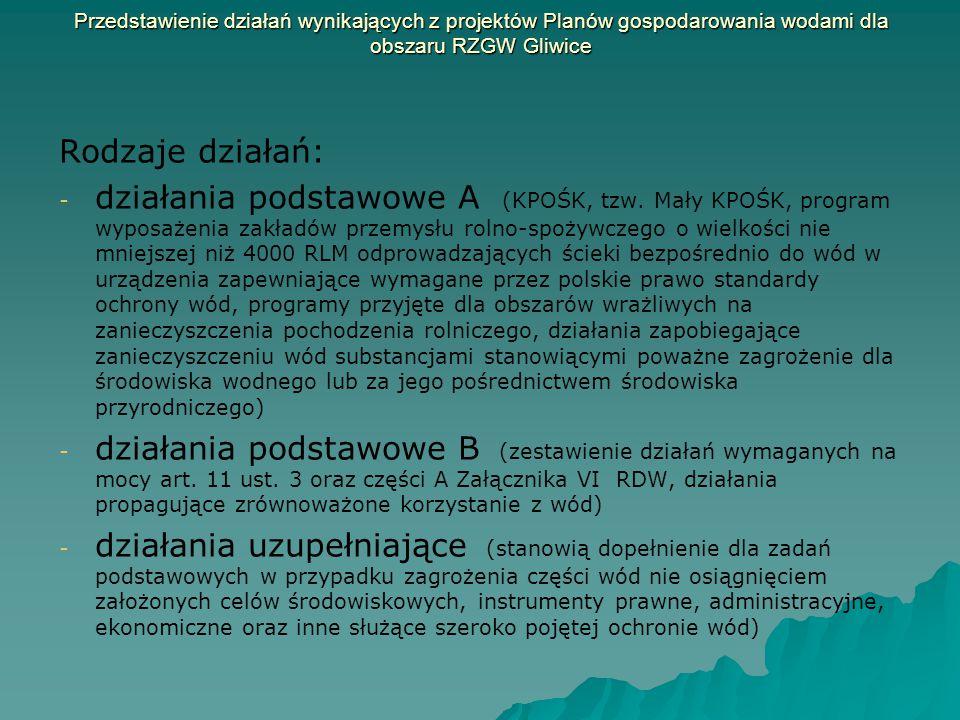 Przedstawienie działań wynikających z projektów Planów gospodarowania wodami dla obszaru RZGW Gliwice Rodzaje działań: - - działania podstawowe A (KPO