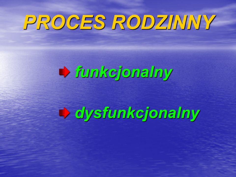 PROCES RODZINNY funkcjonalny funkcjonalny dysfunkcjonalny dysfunkcjonalny