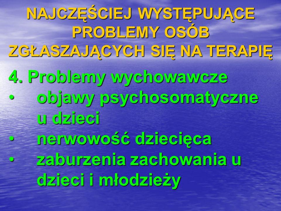 NAJCZĘŚCIEJ WYSTĘPUJĄCE PROBLEMY OSÓB ZGŁASZAJĄCYCH SIĘ NA TERAPIĘ 4. Problemy wychowawcze objawy psychosomatyczne u dzieci objawy psychosomatyczne u