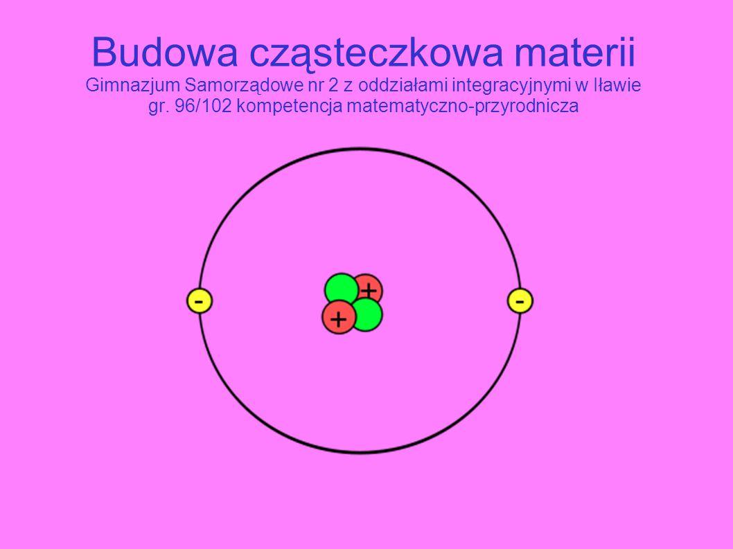 Budowa cząsteczkowa materii Gimnazjum Samorządowe nr 2 z oddziałami integracyjnymi w Iławie gr. 96/102 kompetencja matematyczno-przyrodnicza