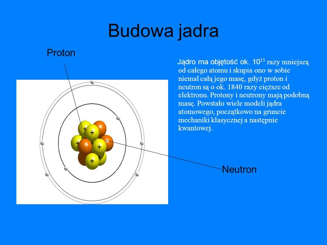 Budowa jadra Jądro ma objętość ok. 10 15 razy mniejszą od całego atomu i skupia ono w sobie niemal całą jego masę, gdyż proton i neutron są o ok. 1840