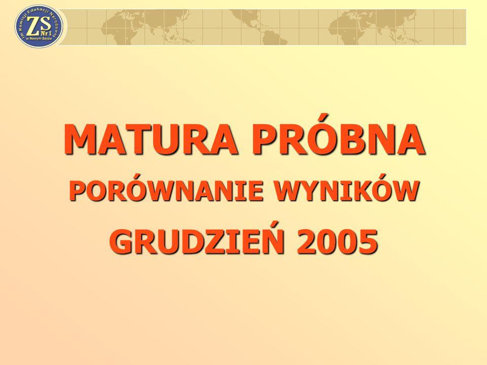MATURA PRÓBNA PORÓWNANIE WYNIKÓW GRUDZIEŃ 2005