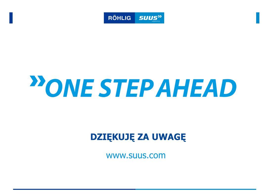 DZIĘKUJĘ ZA UWAGĘ www.suus.com