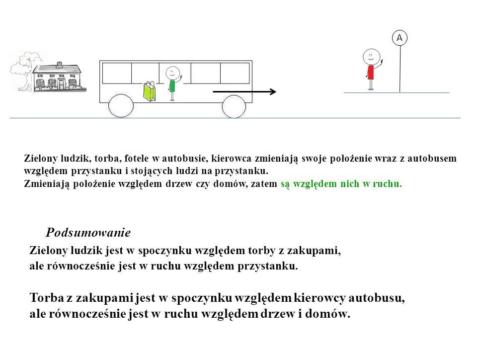 A Zielony ludzik, torba, fotele w autobusie, kierowca zmieniają swoje położenie wraz z autobusem względem przystanku i stojących ludzi na przystanku.
