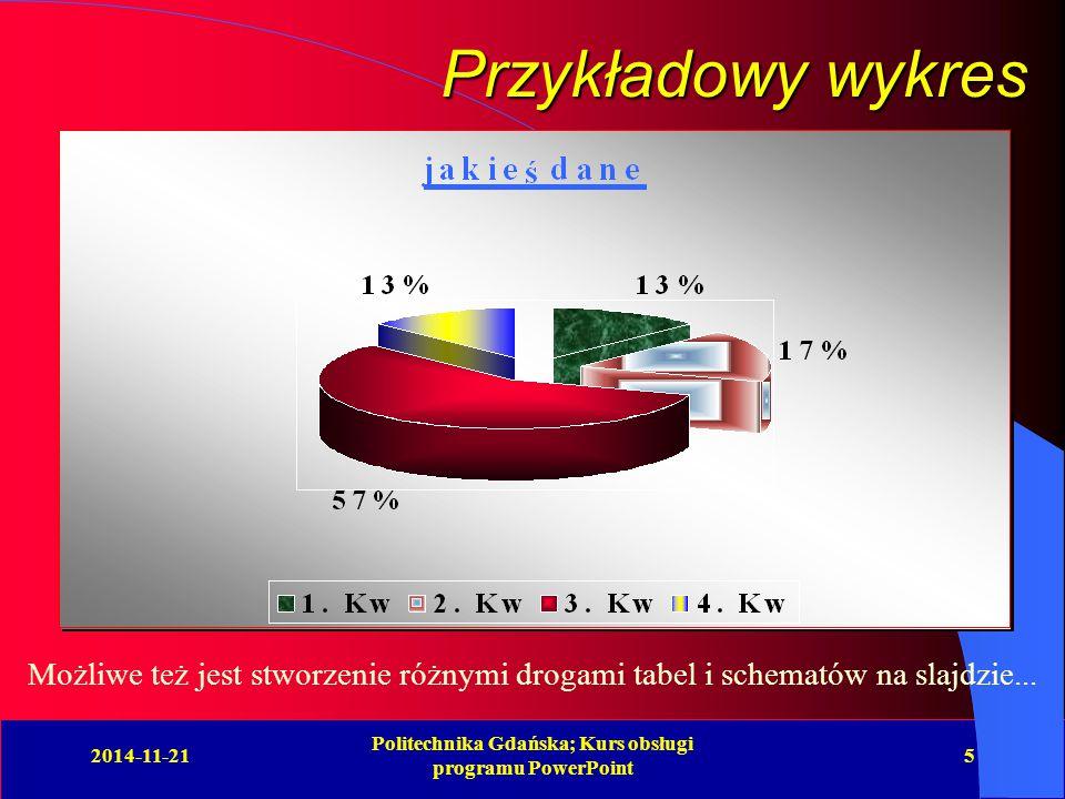 2014-11-21 Politechnika Gdańska; Kurs obsługi programu PowerPoint 5 Przykładowy wykres Możliwe też jest stworzenie różnymi drogami tabel i schematów na slajdzie...