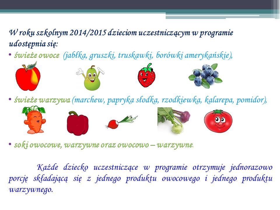 Dlaczego powinniśmy jeść owoce i warzywa? Wiesz co zawierają? Zobacz !!