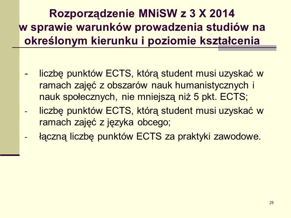 Rozporządzenie MNiSW z 3 X 2014 w sprawie warunków prowadzenia studiów na określonym kierunku i poziomie kształcenia -liczbę punktów ECTS, którą student musi uzyskać w ramach zajęć z obszarów nauk humanistycznych i nauk społecznych, nie mniejszą niż 5 pkt.