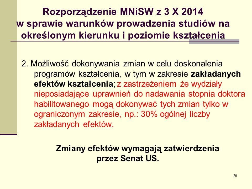 Rozporządzenie MNiSW z 3 X 2014 w sprawie warunków prowadzenia studiów na określonym kierunku i poziomie kształcenia 2.