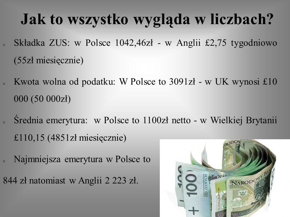 Jak to wszystko wygląda w liczbach? o Składka ZUS: w Polsce 1042,46zł - w Anglii £2,75 tygodniowo (55zł miesięcznie) o Kwota wolna od podatku: W Polsc